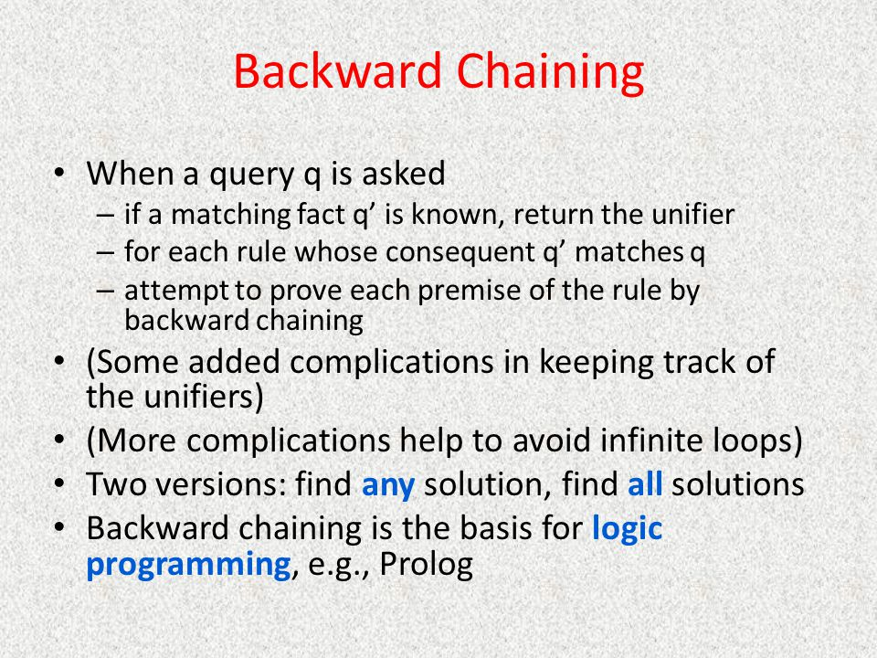 Backward Chaining When a query q is asked