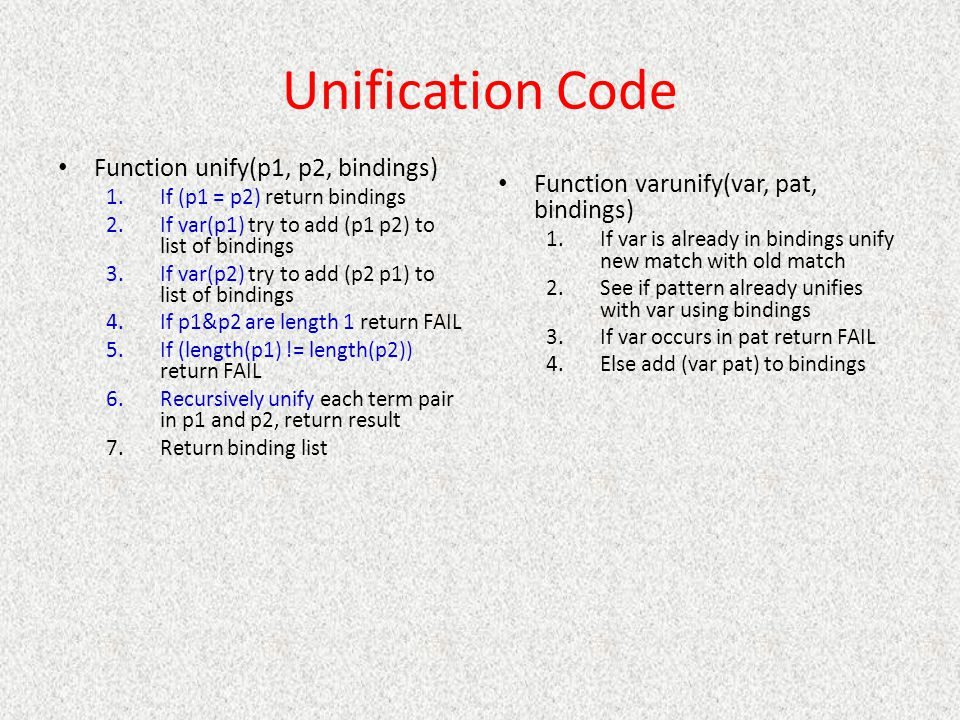 Unification Code Function unify(p1, p2, bindings)