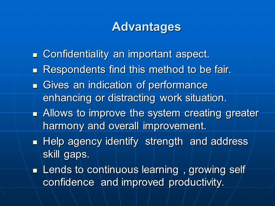 Advantages Confidentiality an important aspect.
