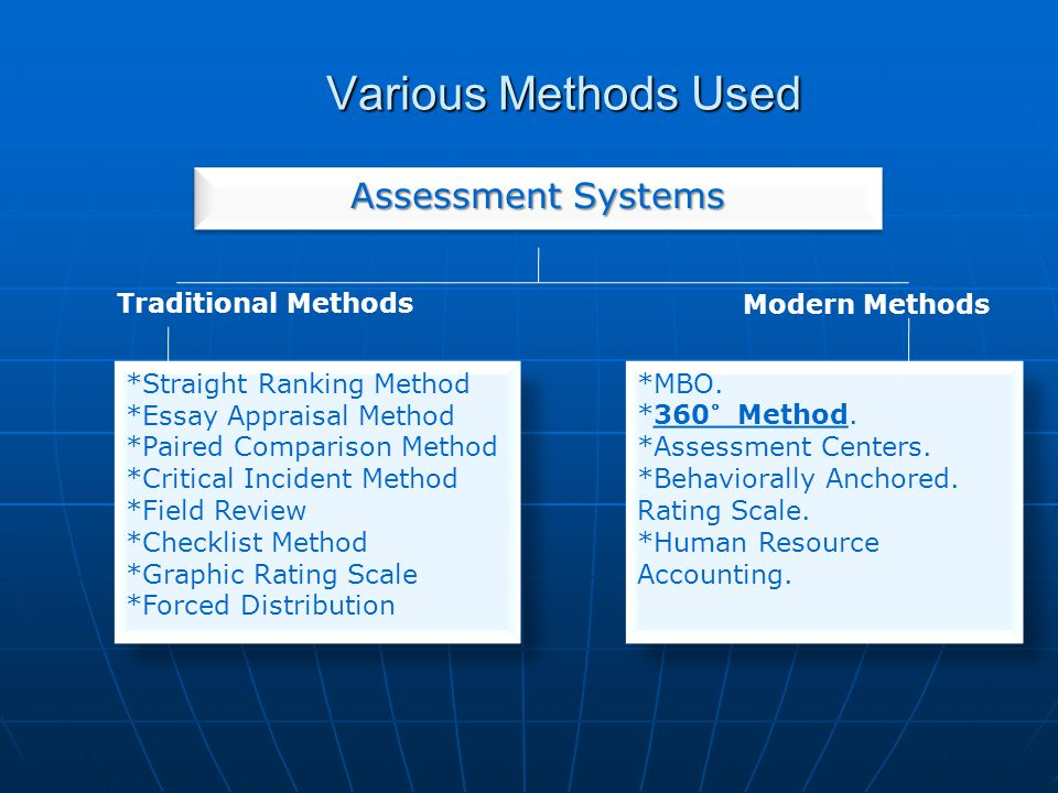 Various Methods Used Assessment Systems Traditional Methods