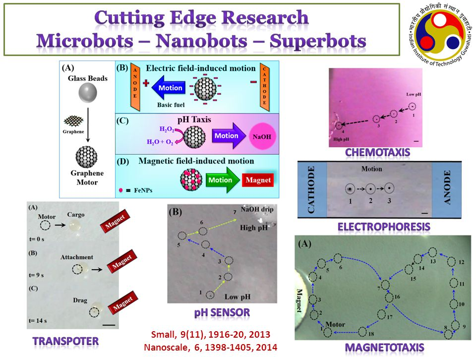 Cutting Edge Research Microbots – Nanobots – Superbots