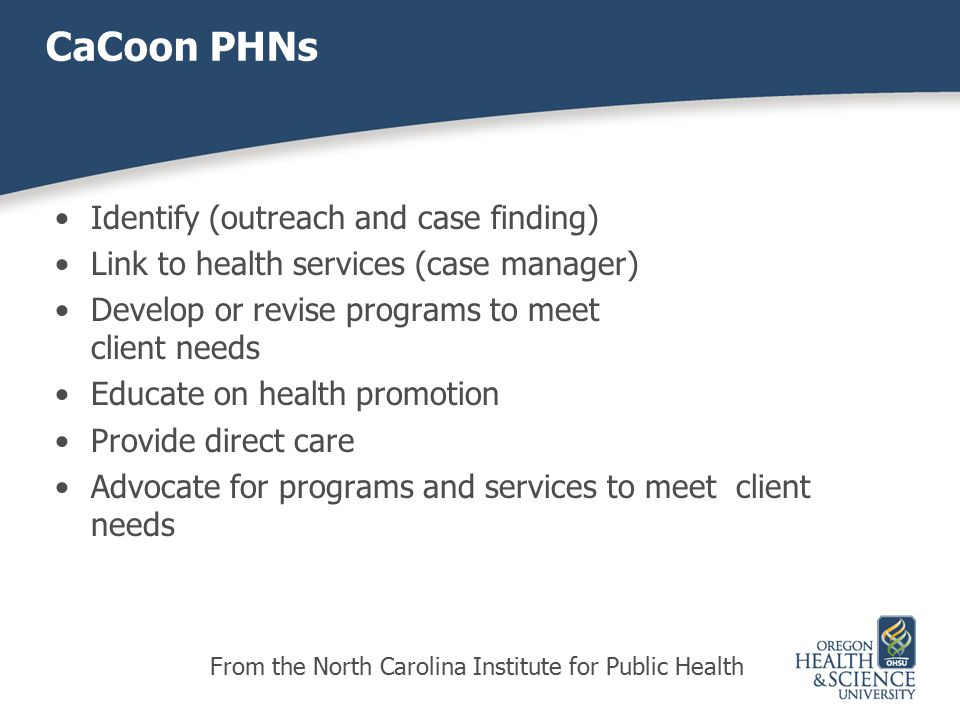 From the North Carolina Institute for Public Health