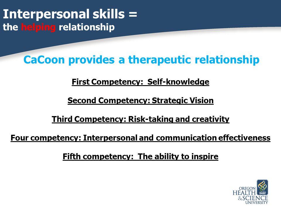Interpersonal skills =