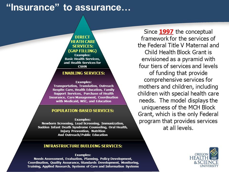 Insurance to assurance…