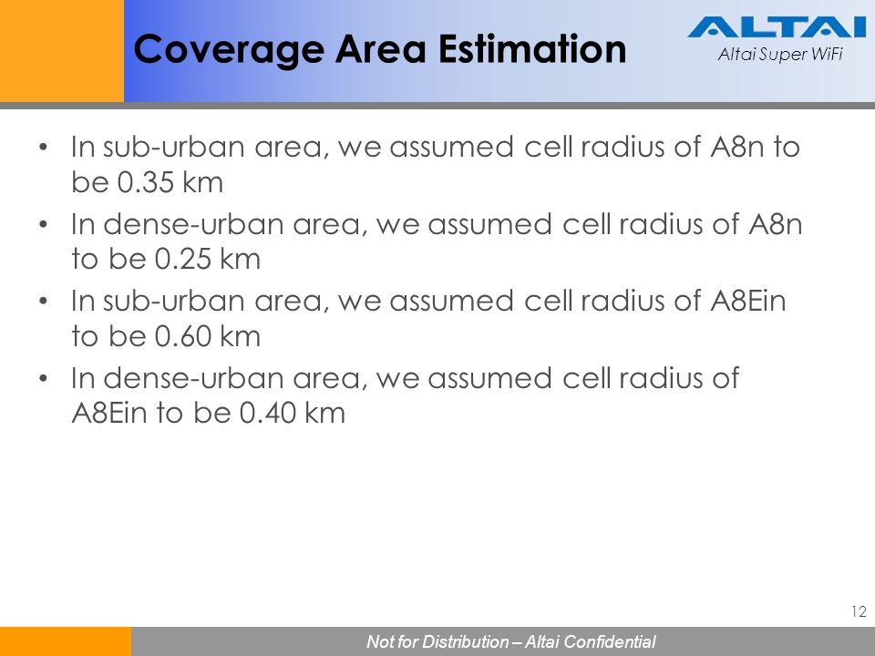 Coverage Area Estimation