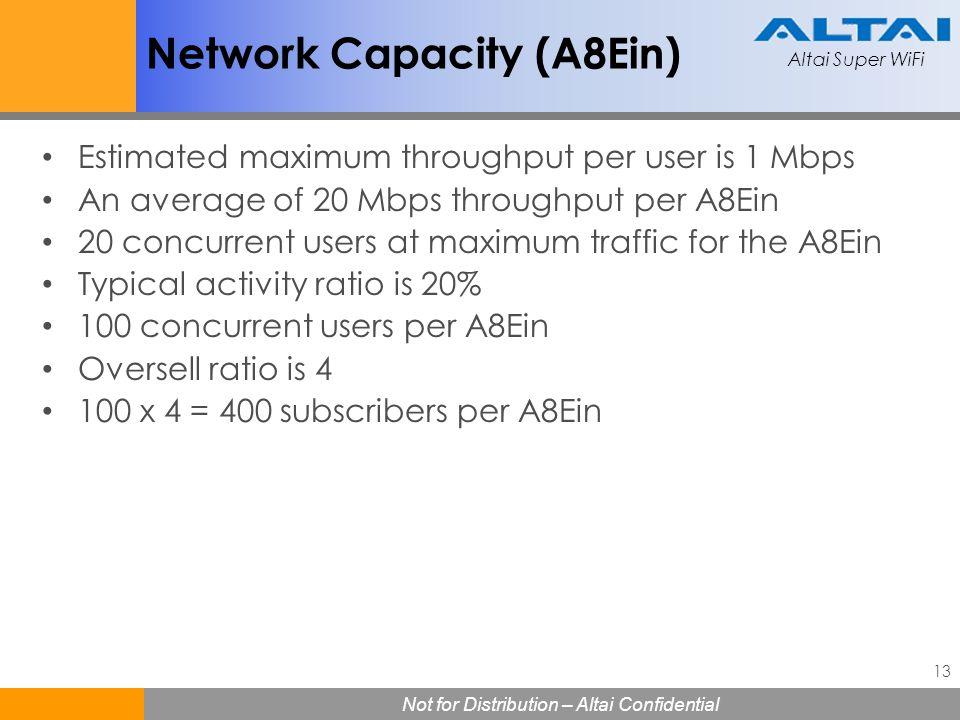 Network Capacity (A8Ein)