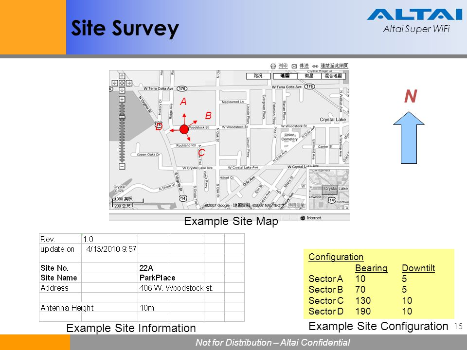 Site Survey N Example Site Map Example Site Configuration