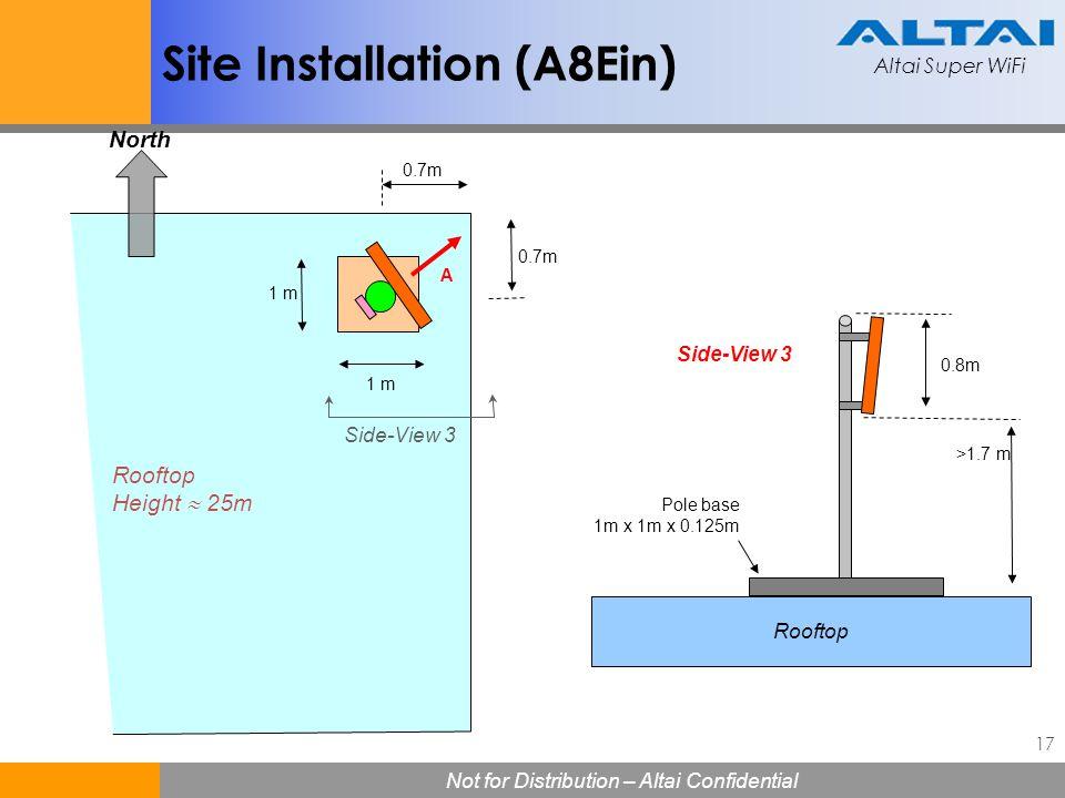 Site Installation (A8Ein)