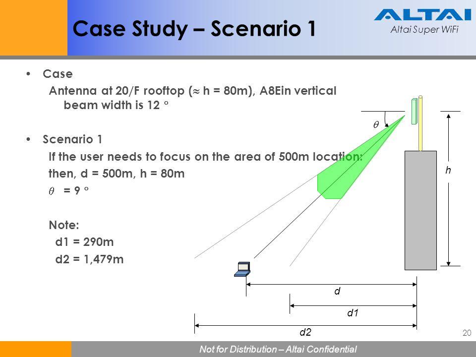 Case Study – Scenario 1 Case