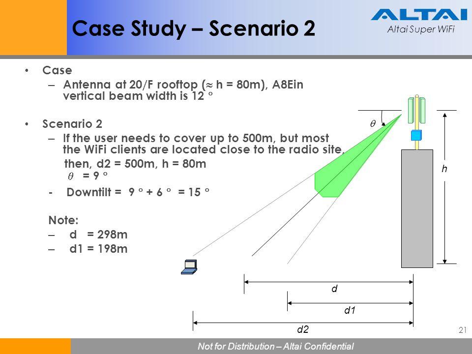 Case Study – Scenario 2 Case