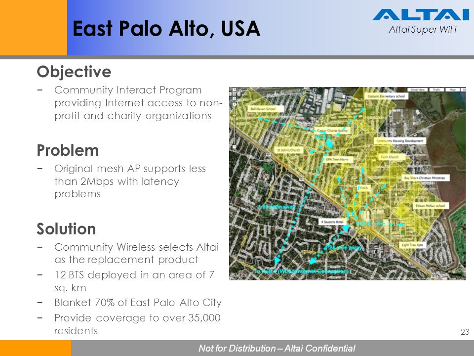 East Palo Alto, USA Objective Problem Solution