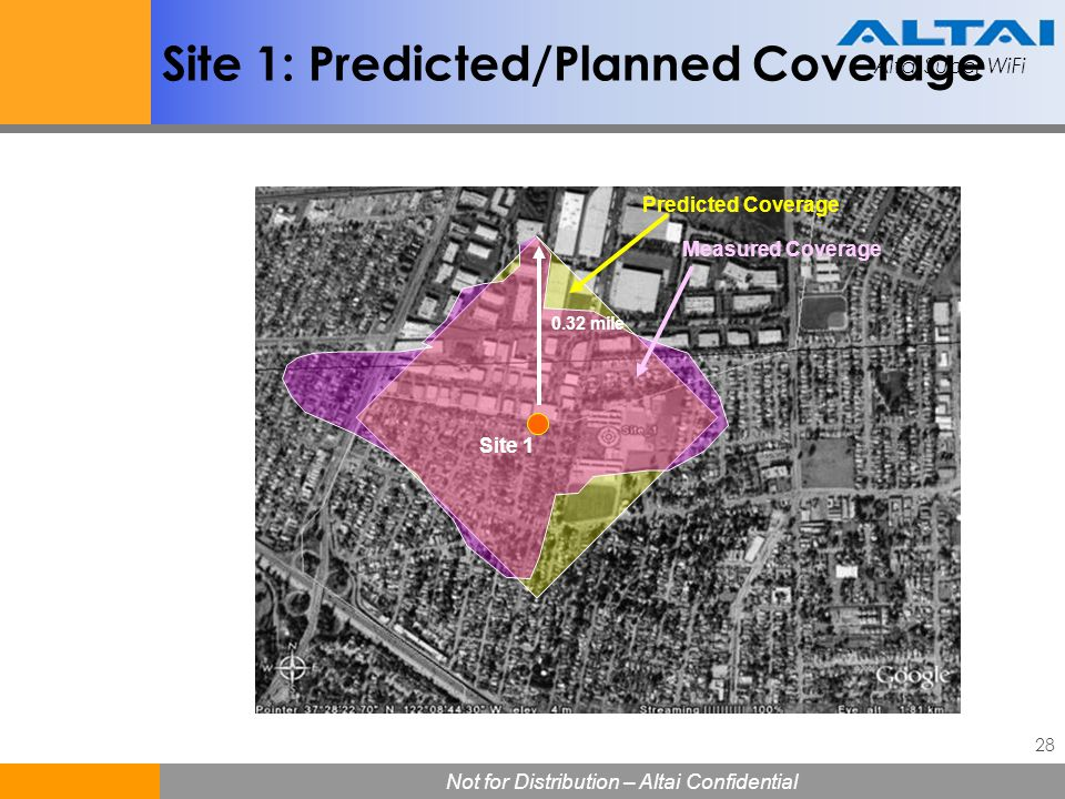 Site 1: Predicted/Planned Coverage
