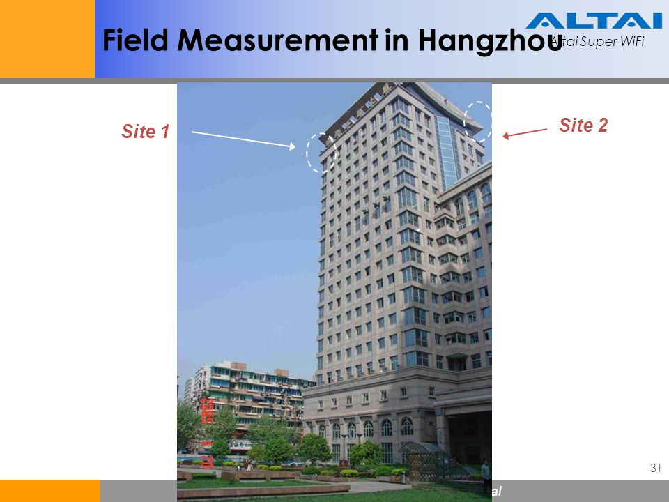 Field Measurement in Hangzhou