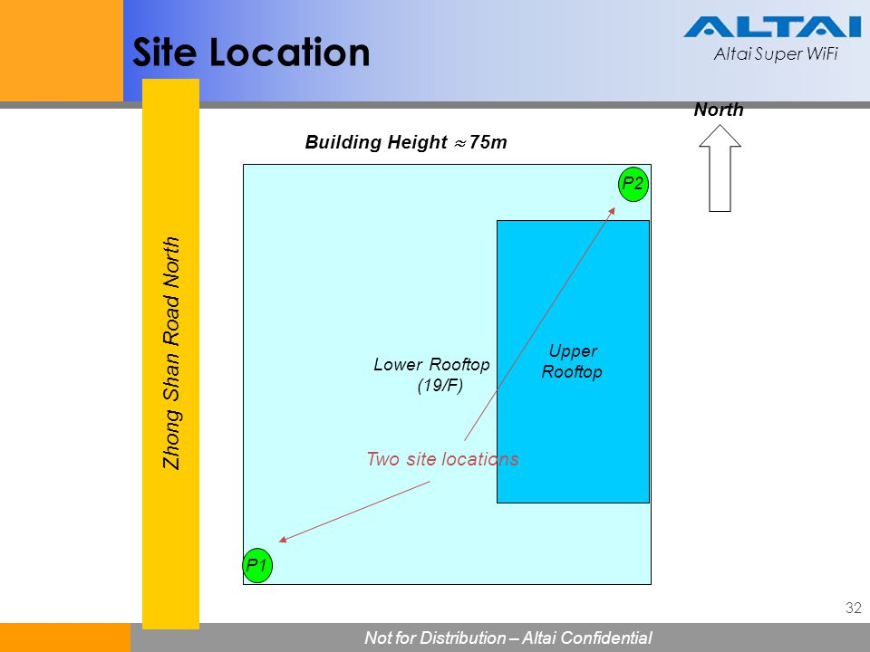 Site Location Zhong Shan Road North North Building Height  75m