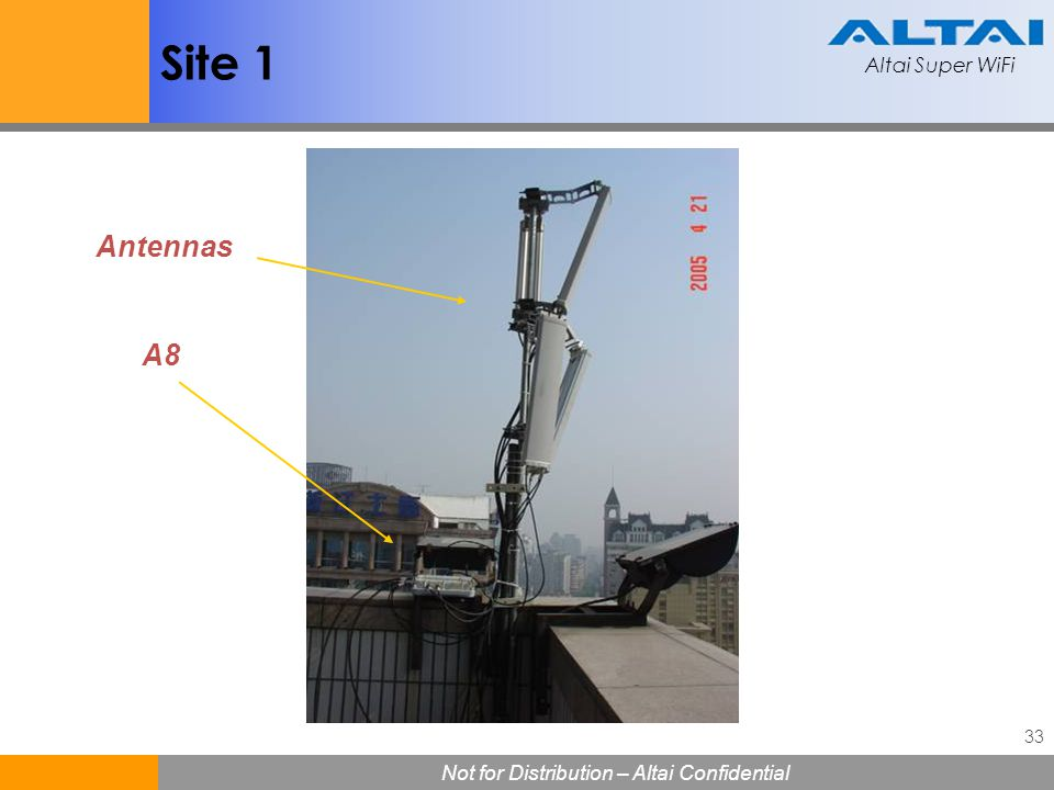 Site 1 Antennas A8