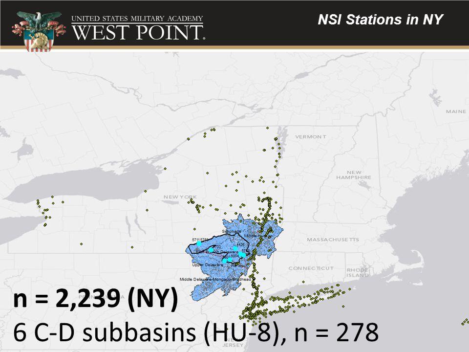 n = 2,239 (NY) 6 C-D subbasins (HU-8), n = 278 NSI Stations in NY