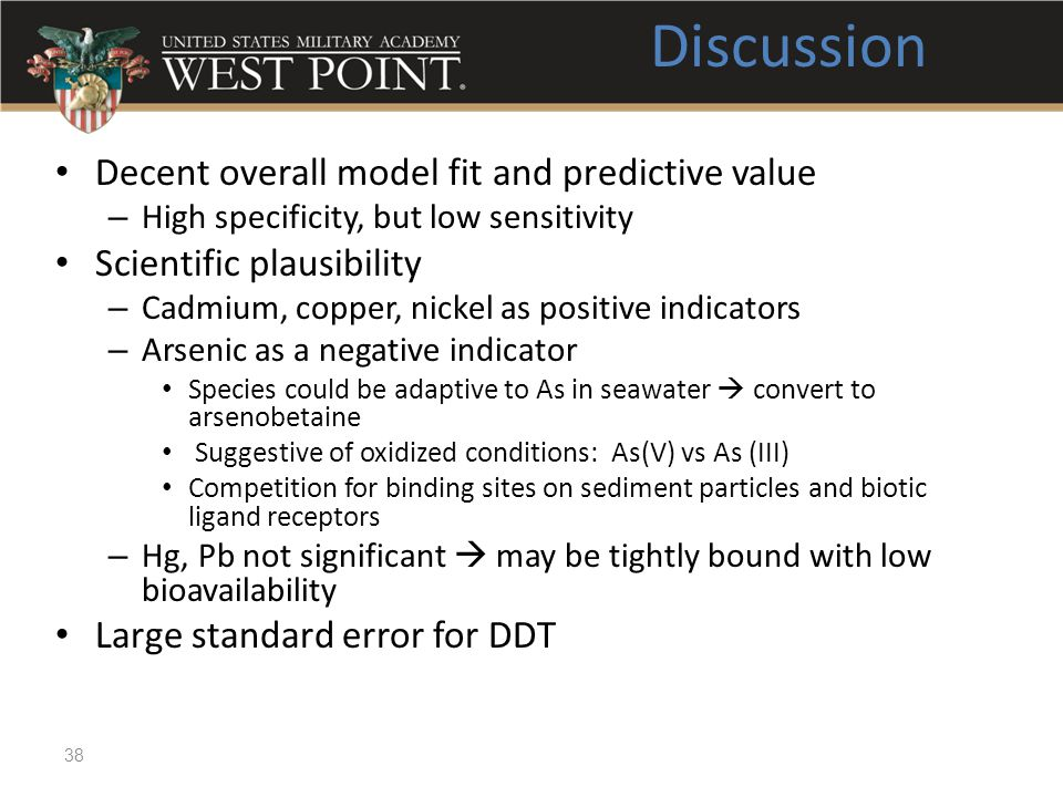 Discussion Decent overall model fit and predictive value