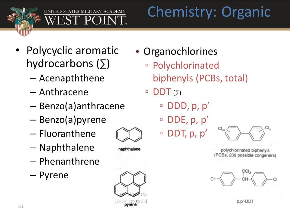 Chemistry: Organic Polycyclic aromatic hydrocarbons (∑)