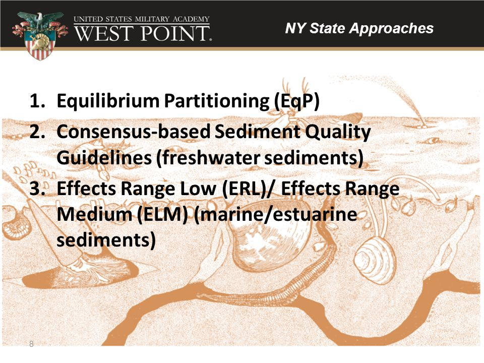 Equilibrium Partitioning (EqP)