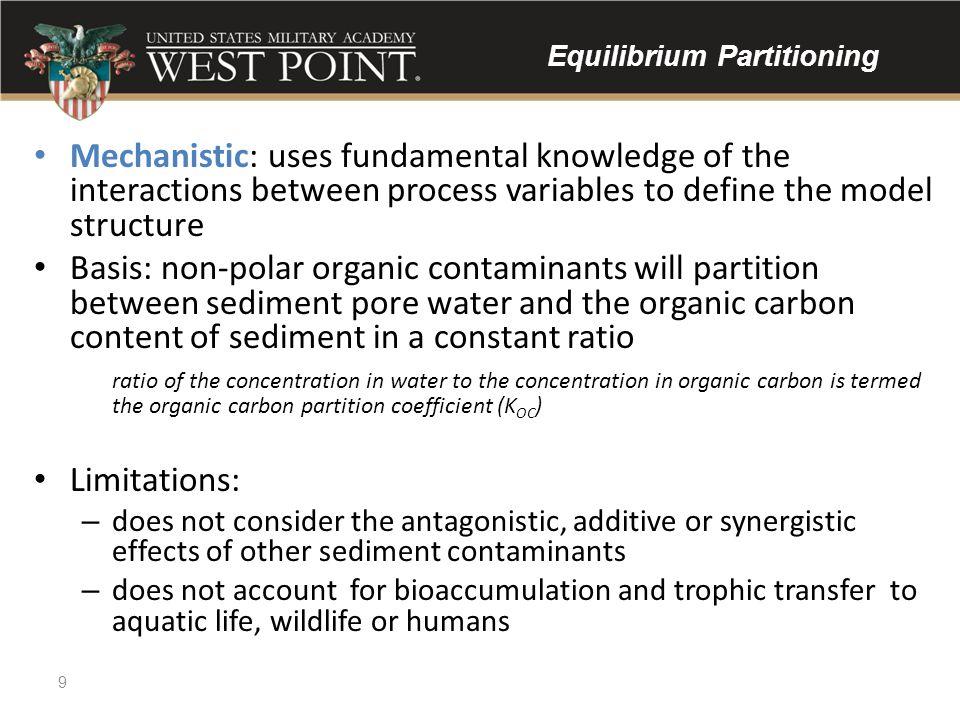 Equilibrium Partitioning