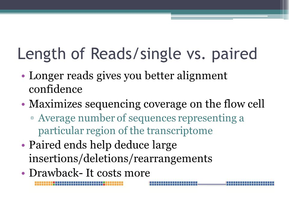 Length of Reads/single vs. paired