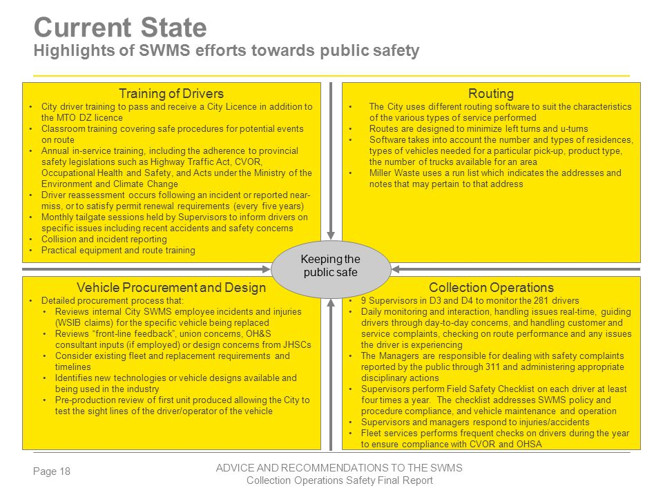 Current State Highlights of SWMS efforts towards public safety