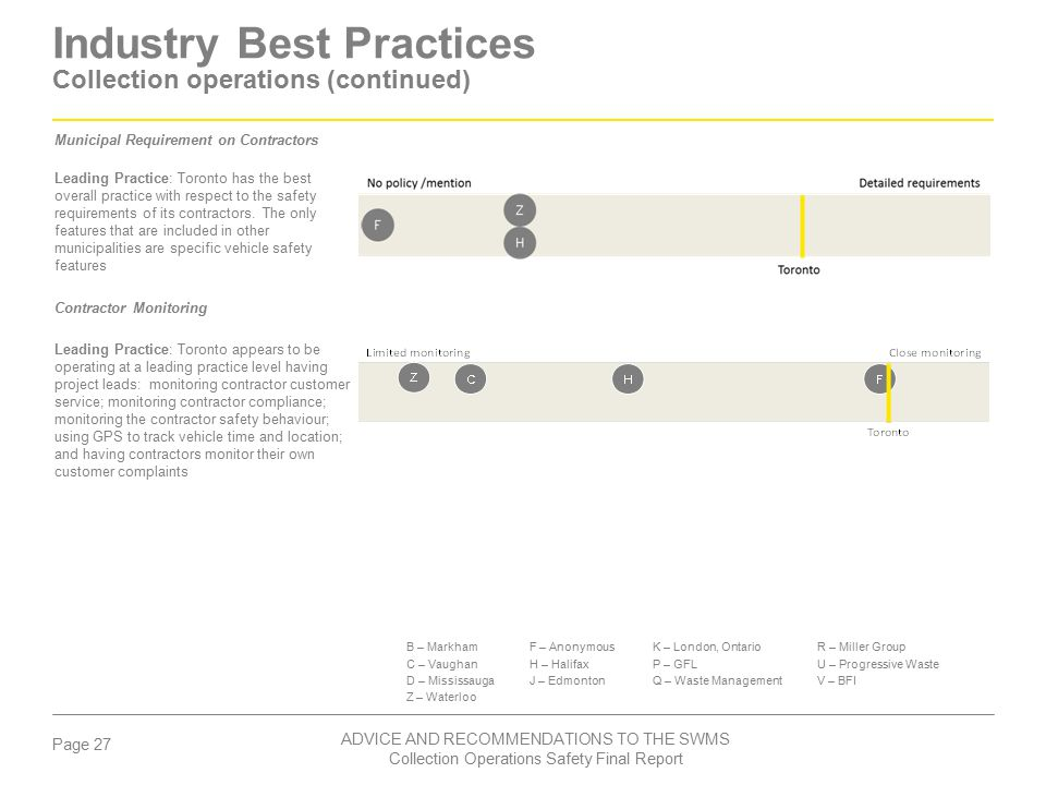 Industry Best Practices Collection operations (continued)