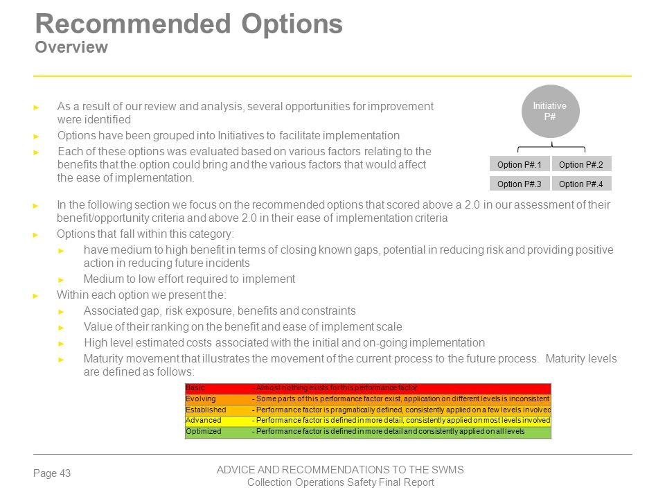 Recommended Options Overview