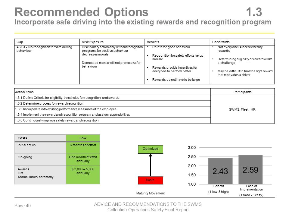 Recommended Options 1.3 Incorporate safe driving into the existing rewards and recognition program