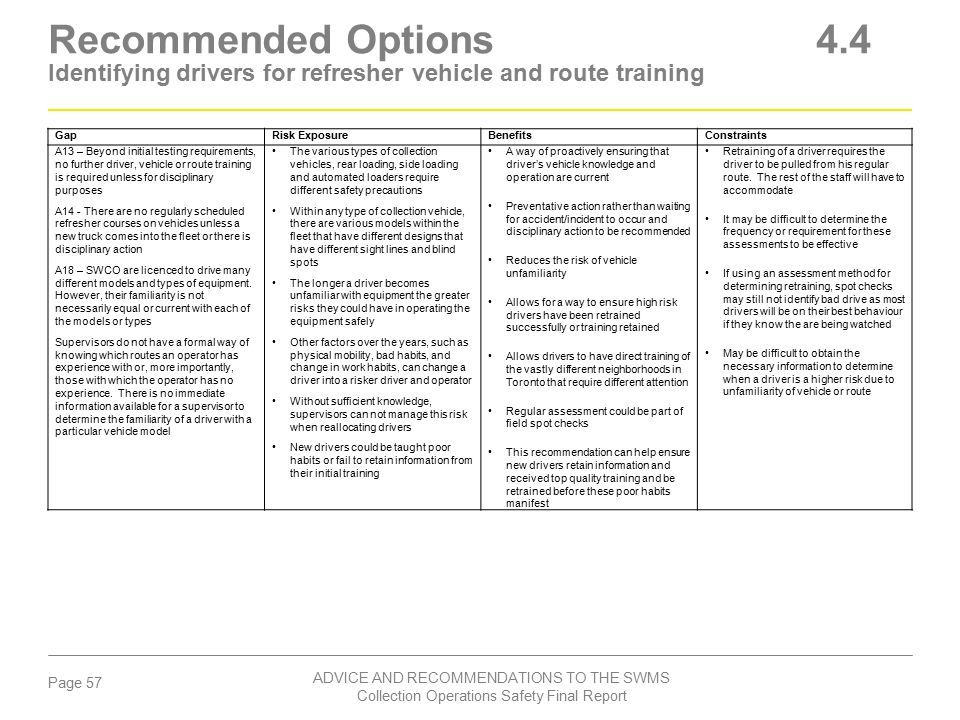 Recommended Options 4.4 Identifying drivers for refresher vehicle and route training