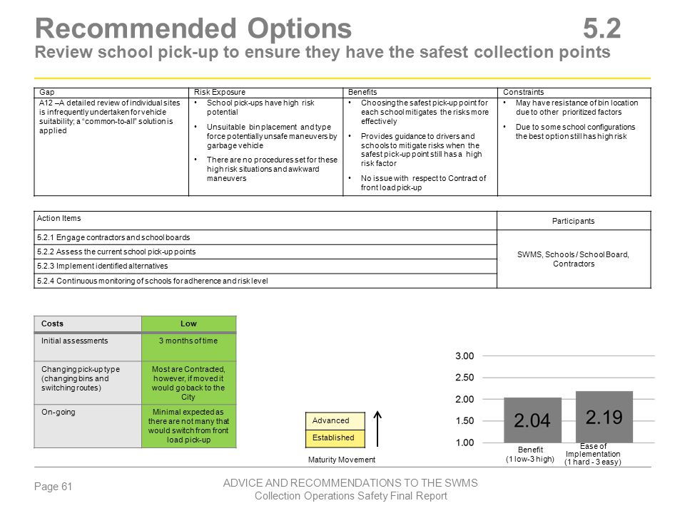 Recommended Options 5.2 Review school pick-up to ensure they have the safest collection points