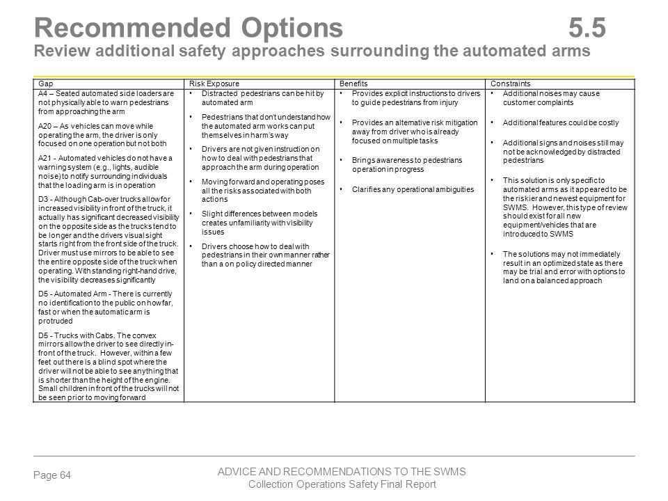 Recommended Options 5.5 Review additional safety approaches surrounding the automated arms