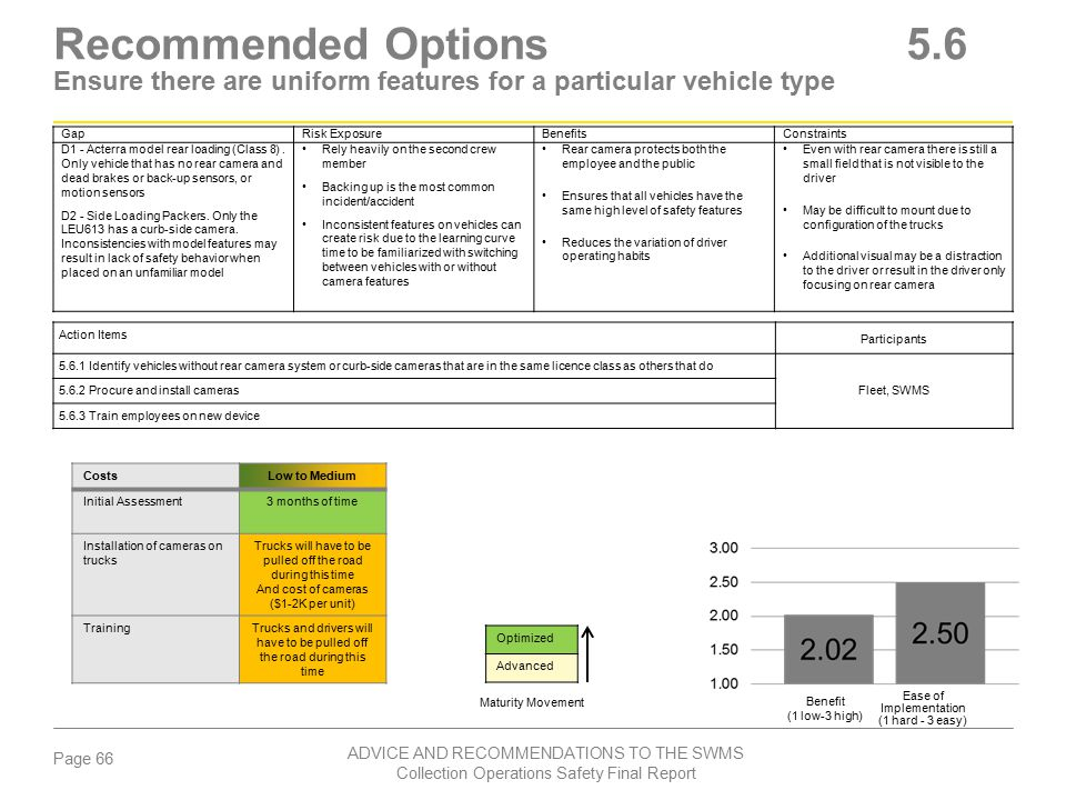 Recommended Options 5.6 Ensure there are uniform features for a particular vehicle type