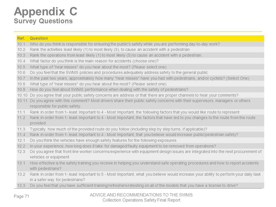 Appendix C Survey Questions