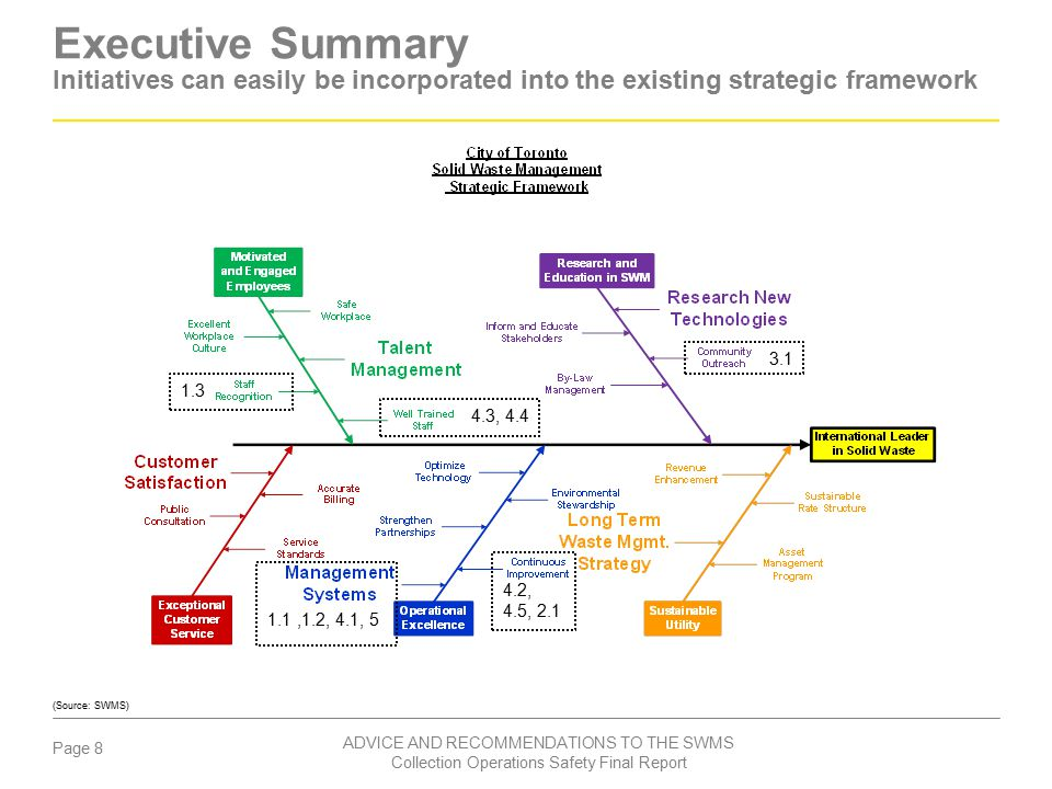 Executive Summary Initiatives can easily be incorporated into the existing strategic framework
