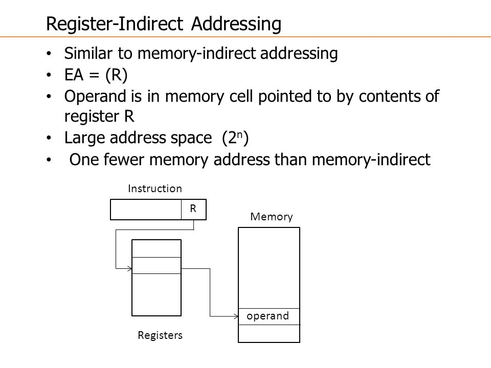 Register-Indirect Addressing