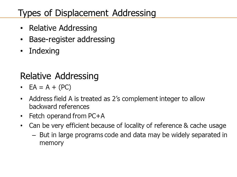 Types of Displacement Addressing