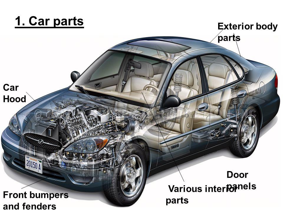 Applications 1. Car parts Exterior body parts Car Hood Door panels