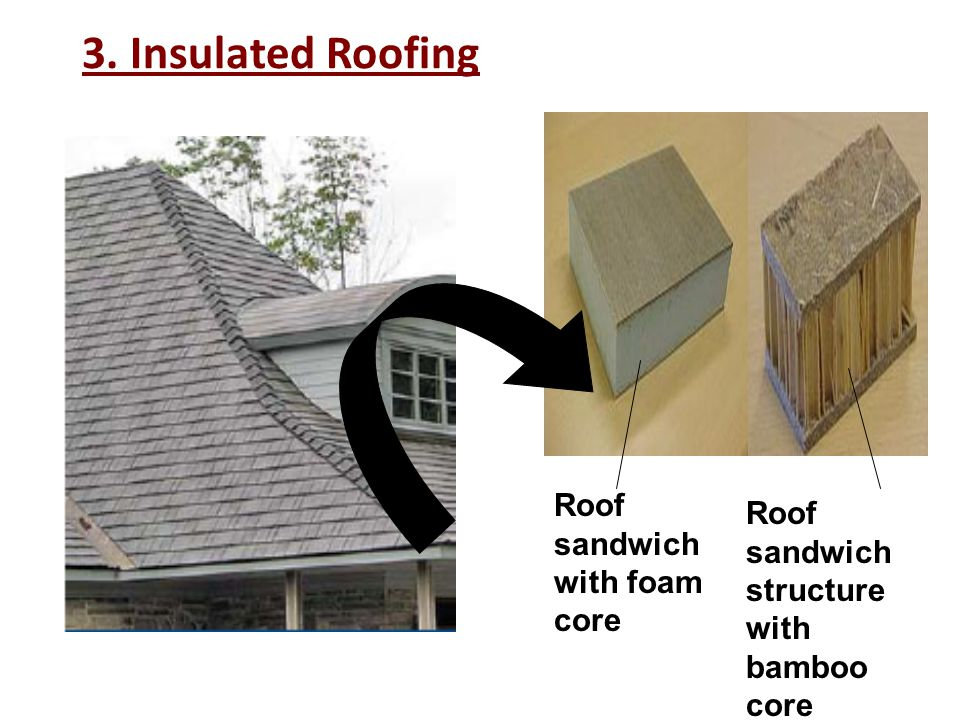 3. Insulated Roofing Roof sandwich with foam core