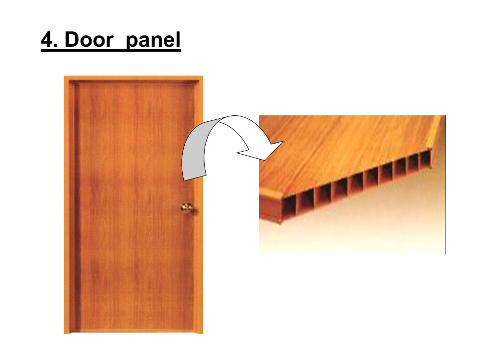 Applications 4. Door panel
