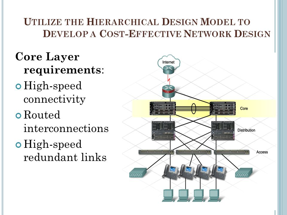 Core Layer requirements: High-speed connectivity