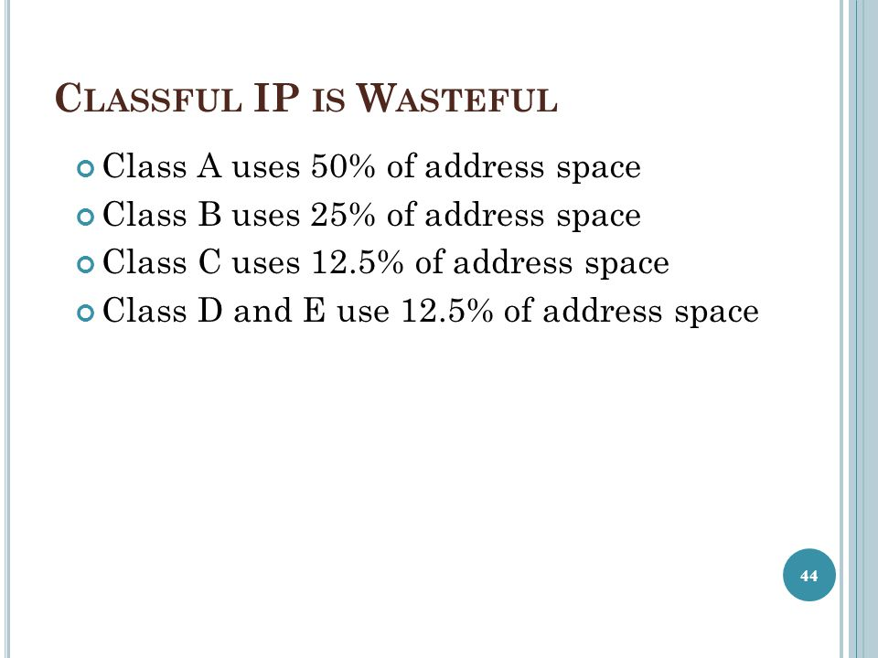 Classful IP is Wasteful