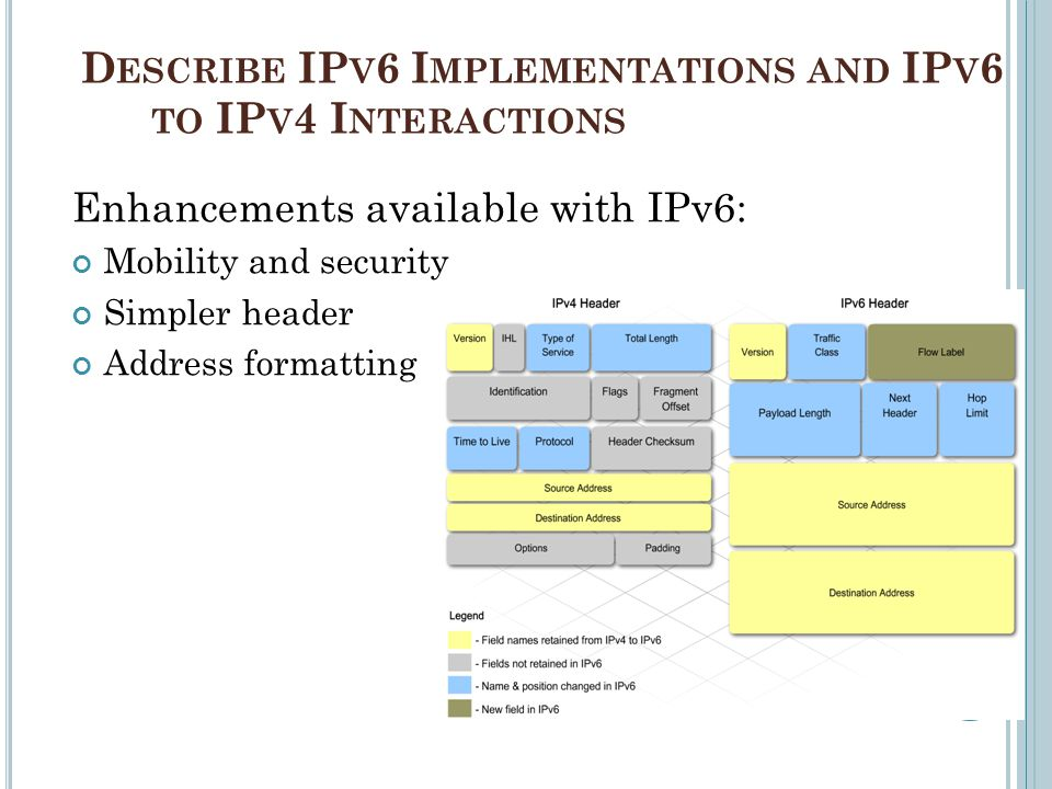 Describe IPv6 Implementations and IPv6 to IPv4 Interactions