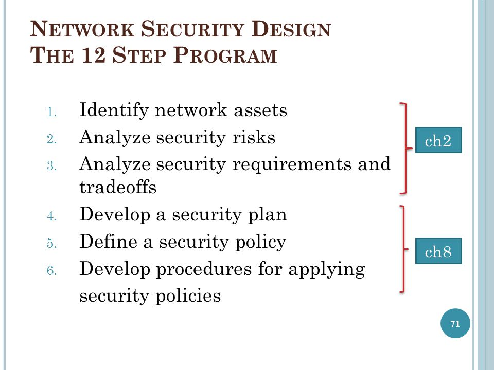 Network Security Design The 12 Step Program