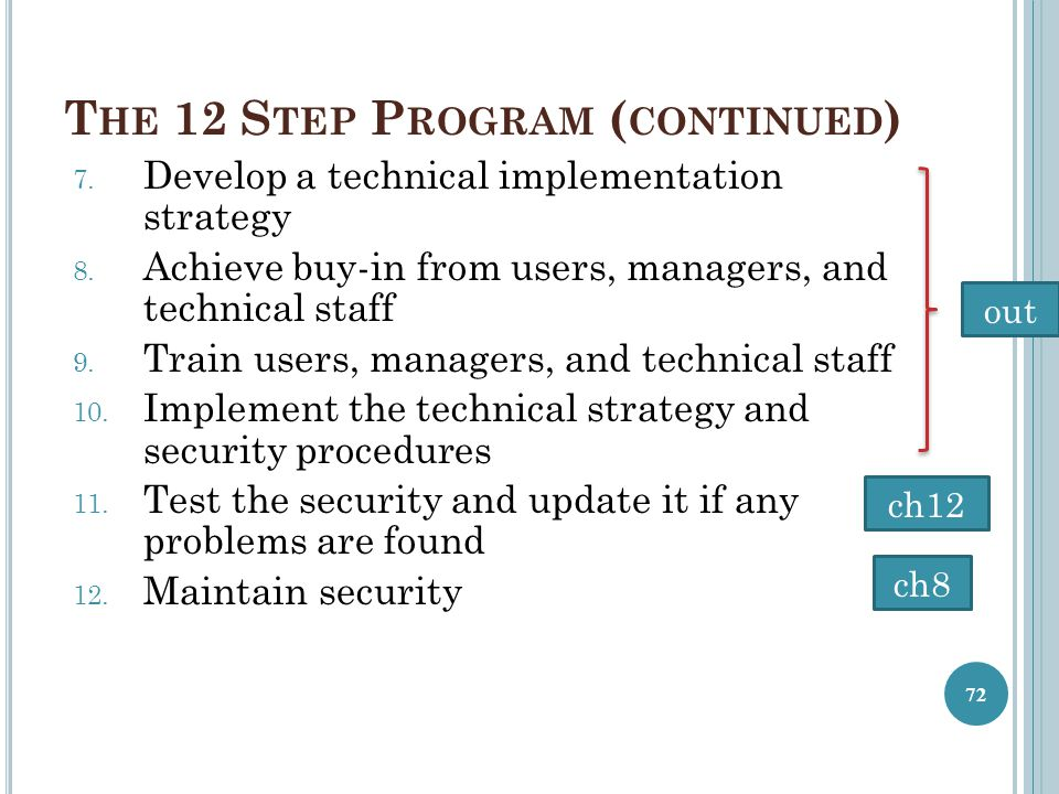The 12 Step Program (continued)