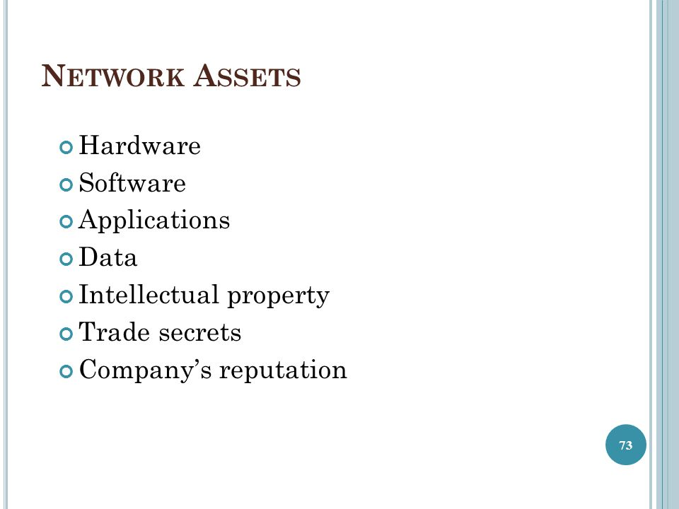 Network Assets Hardware Software Applications Data