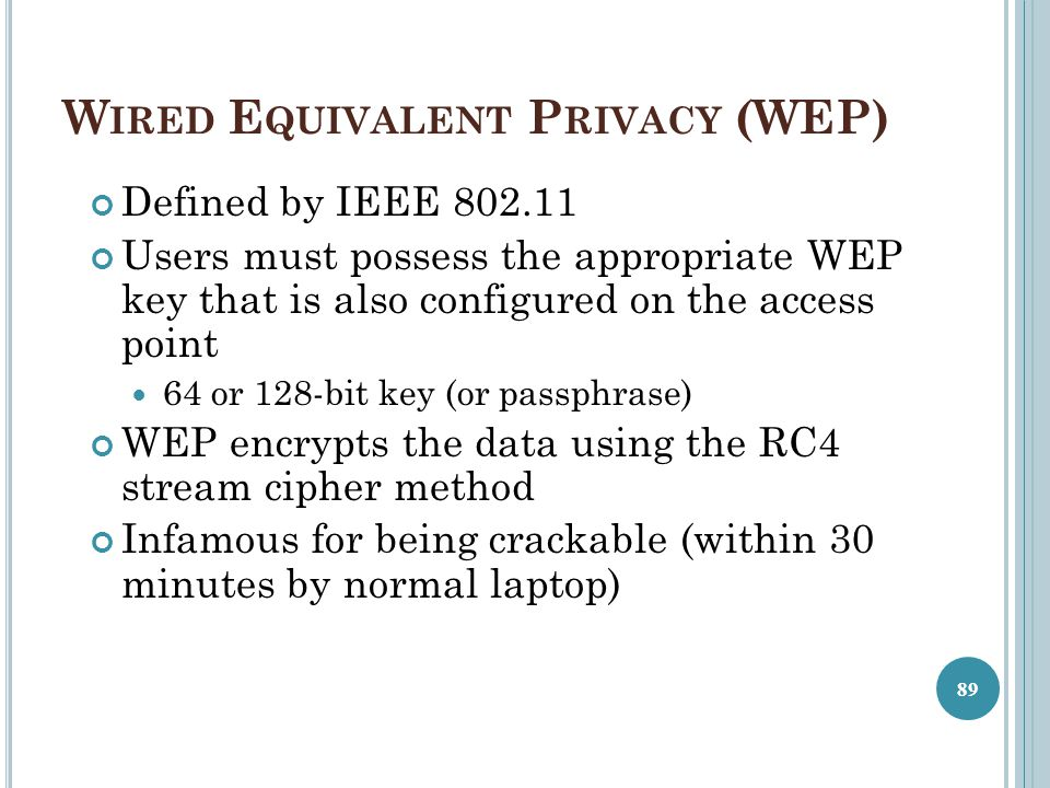 Wired Equivalent Privacy (WEP)