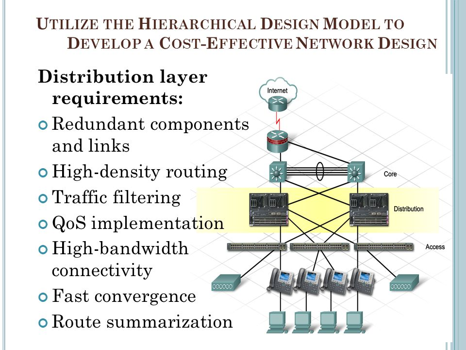 Distribution layer requirements: Redundant components and links