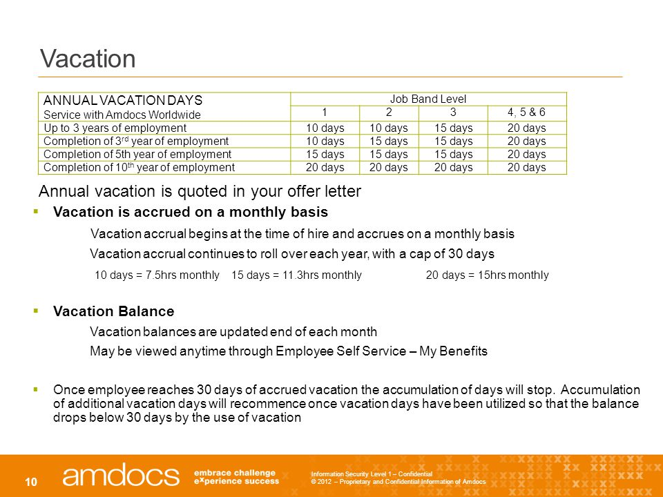 Vacation Annual vacation is quoted in your offer letter