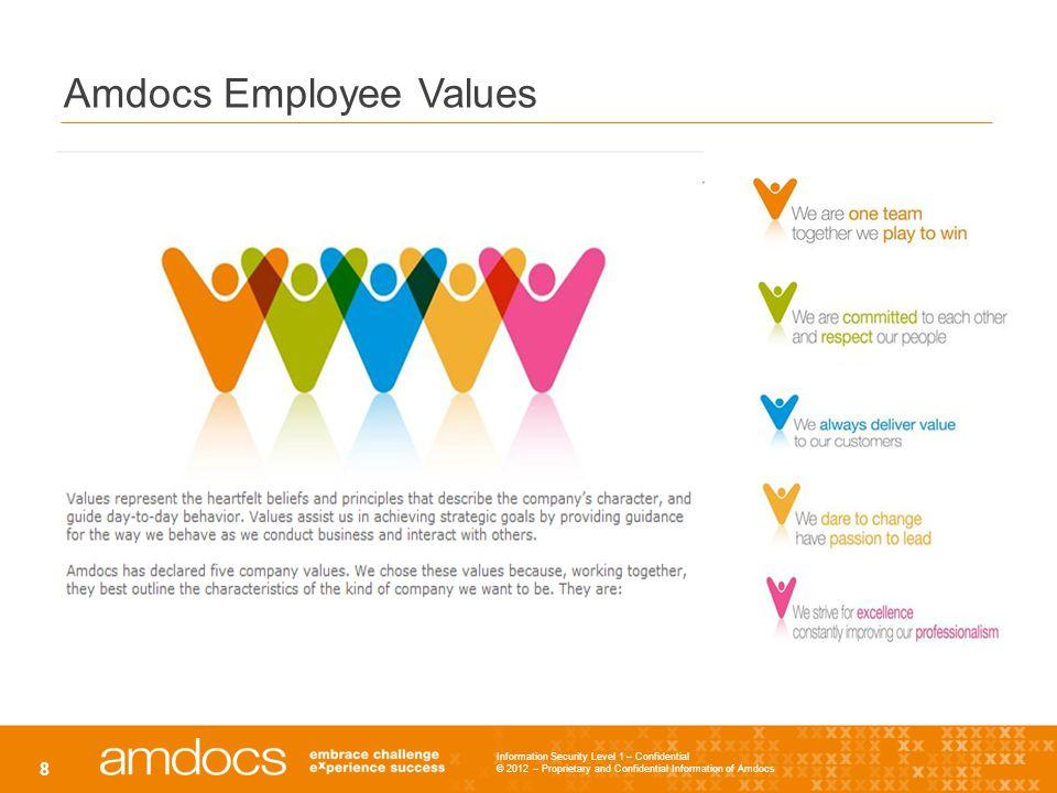 Amdocs Employee Values